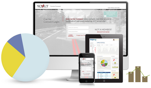 adroit Web Application
